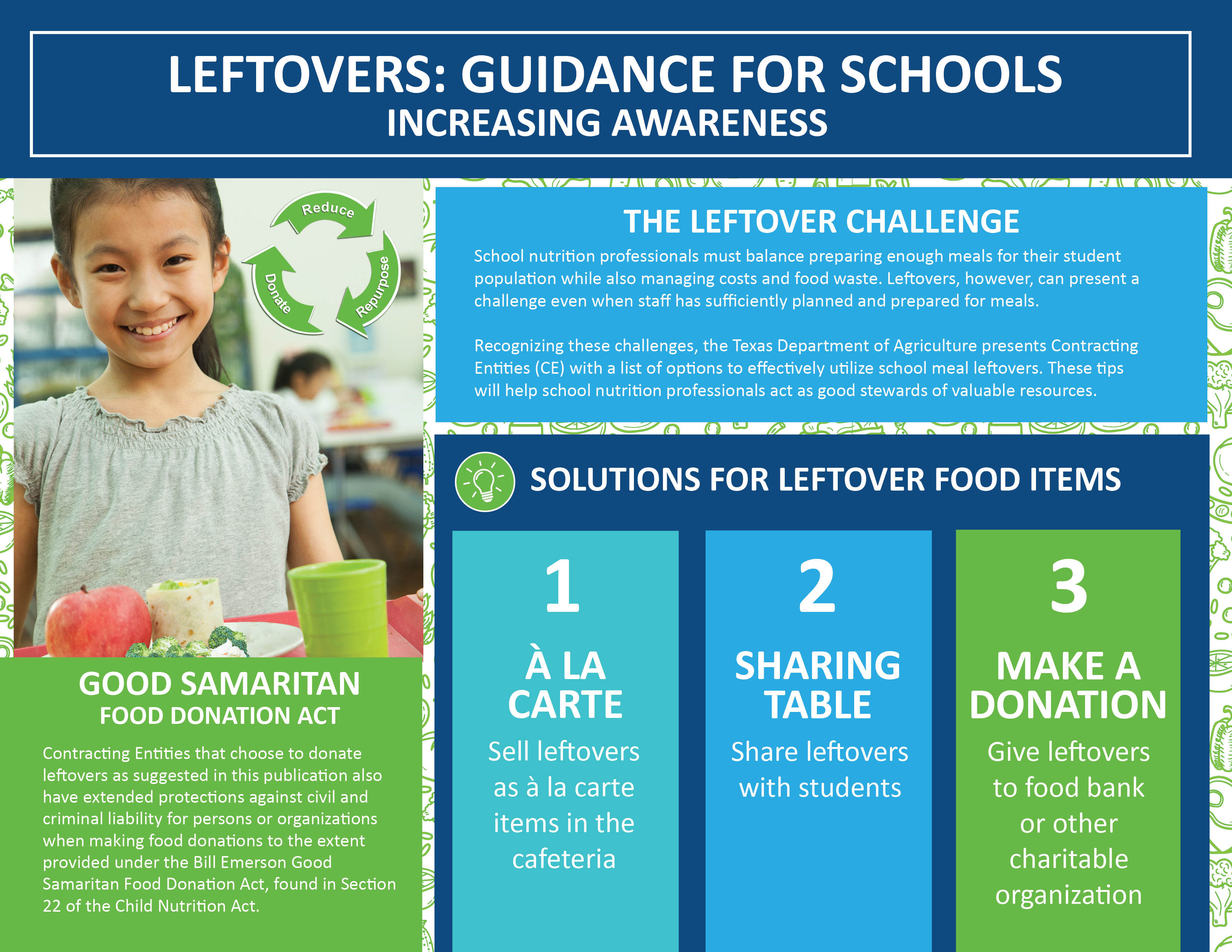 Leftovers: Guidance for Schools
