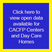 View Open Data for Child and Adult Care Food Program